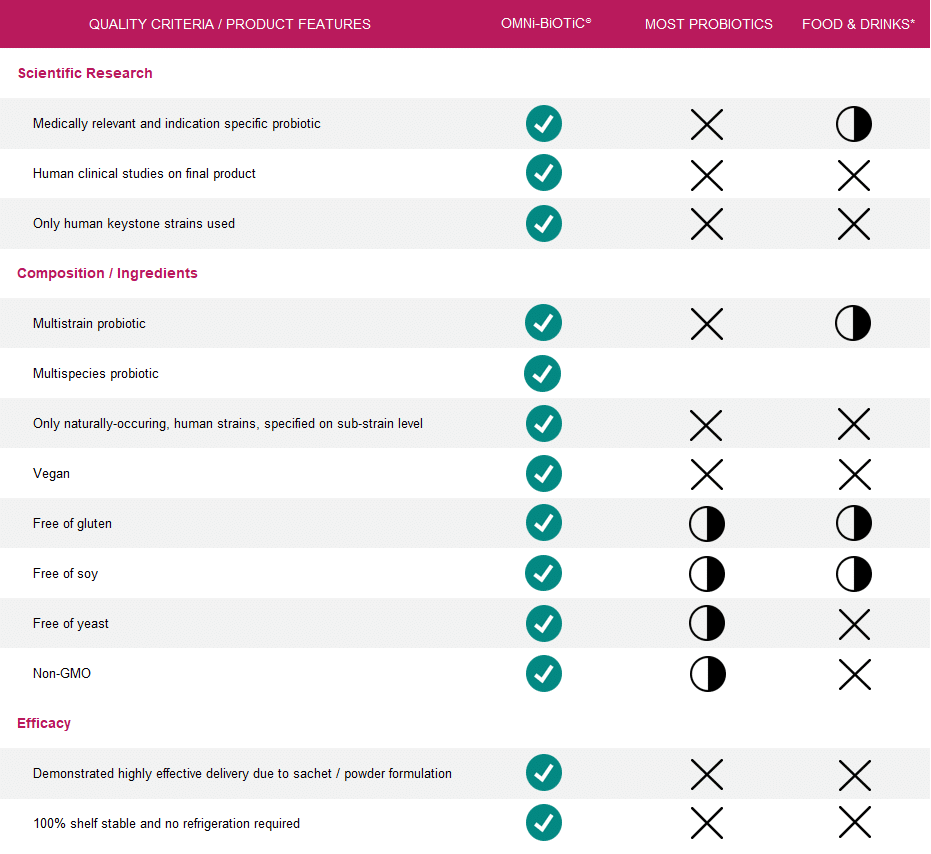 Comparison Chart Final Mobile
