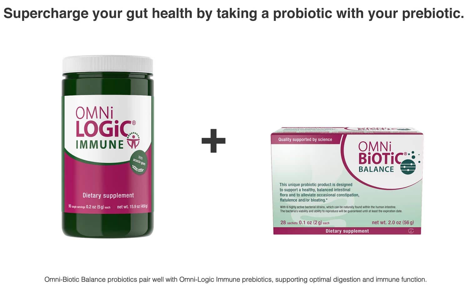 omnibiotic omnilogic a+content product package