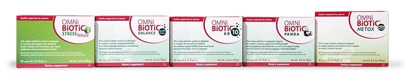 omnibiotic probiotics group
